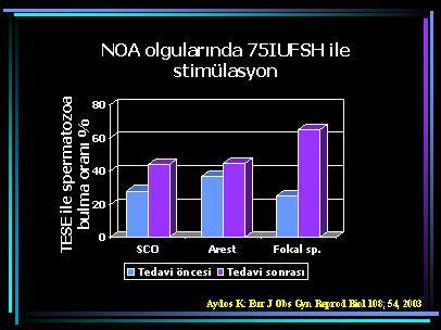DNA_hasar35
